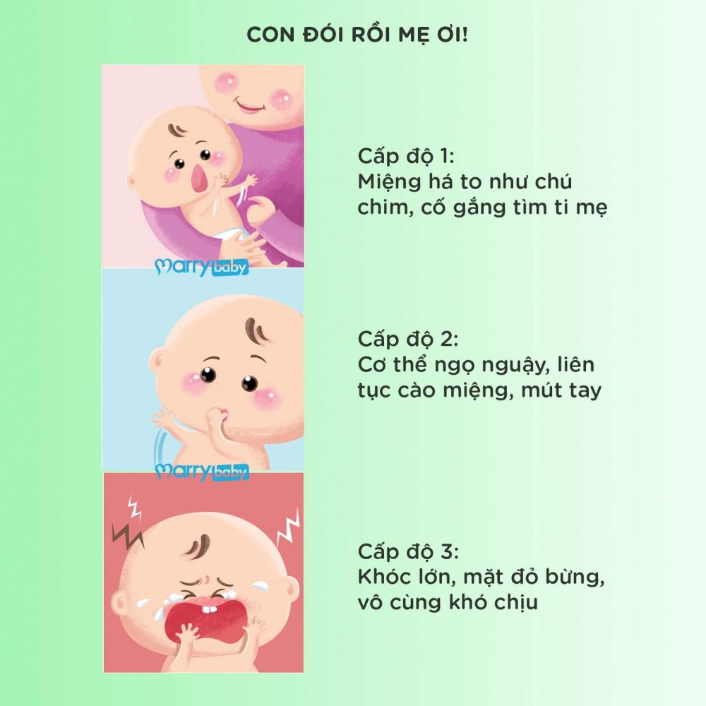 Infographic: Đọc vị ngôn ngữ cơ thể trẻ để chăm bé tốt hơn!